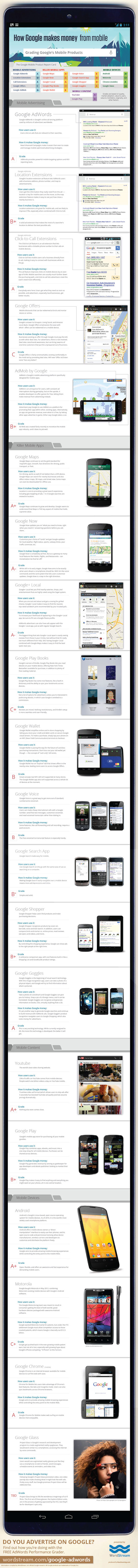 google-mobile-monetization2
