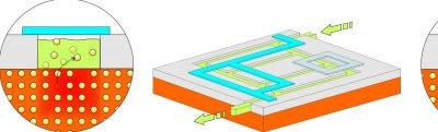 Nanofluidic circuit