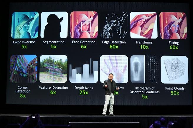 Jen-Hsun Huang, Nvidia CEO, at GPU Tech conference.