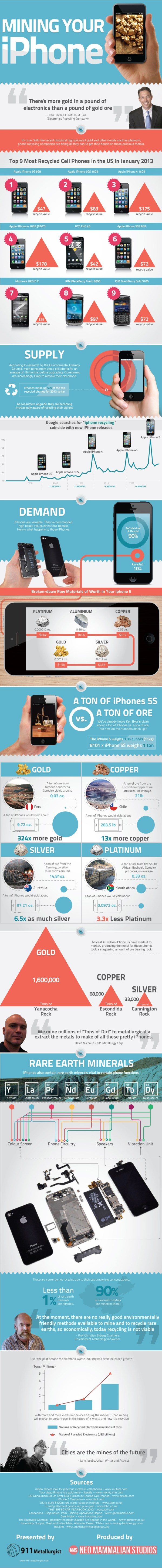 Mining-your-iphone-1