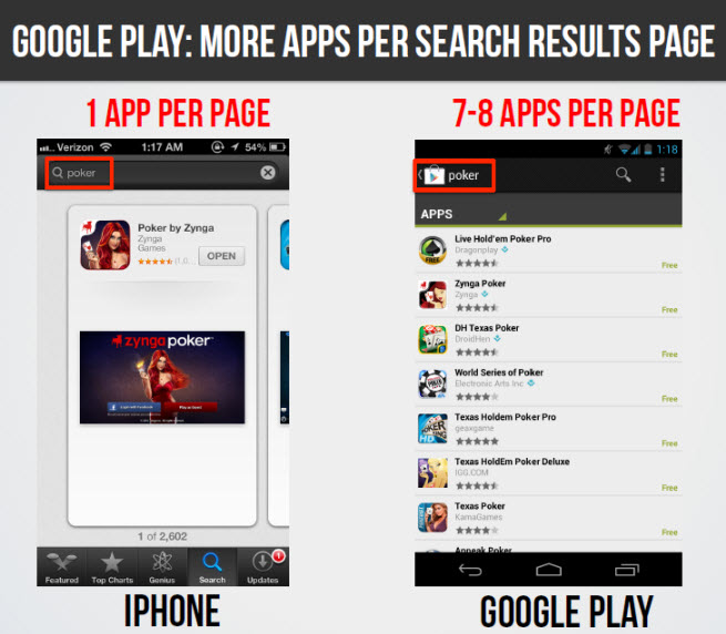 App search on two platforms