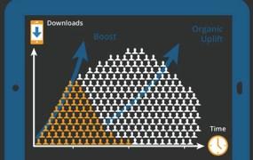 top-ten-ranking-app-store
