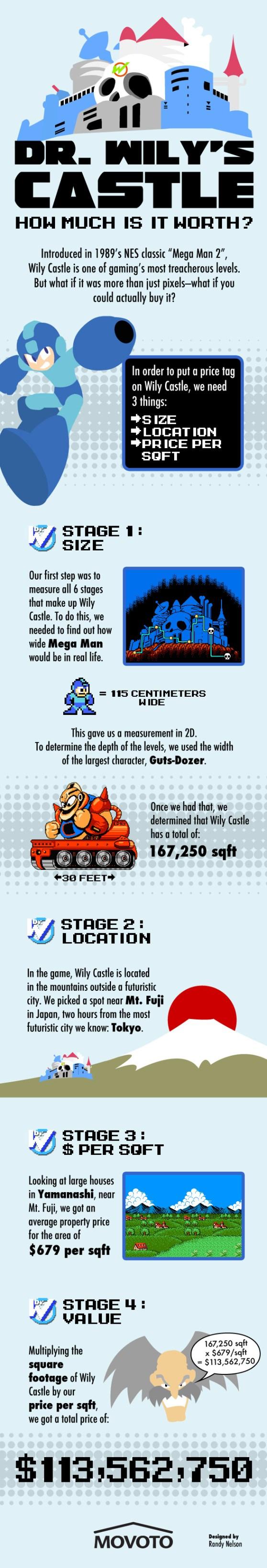Mega Man Wily Castle