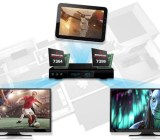 Broadcom HEVC chip sets enable more channels on satellite set-top boxes.