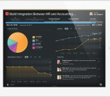 "AtTask's iPad app gives managers a ""dashboard"" view of how all their projects are doing."