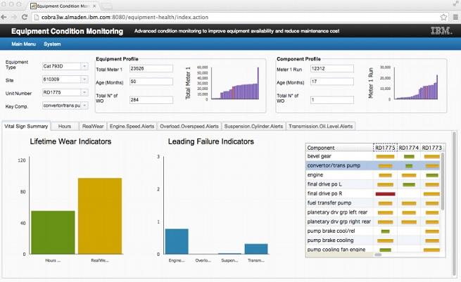 IBM's mining equipment analytics.