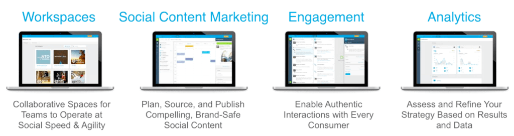 Current components of Social Studio. Advertising will soon be added, Salesforce says.