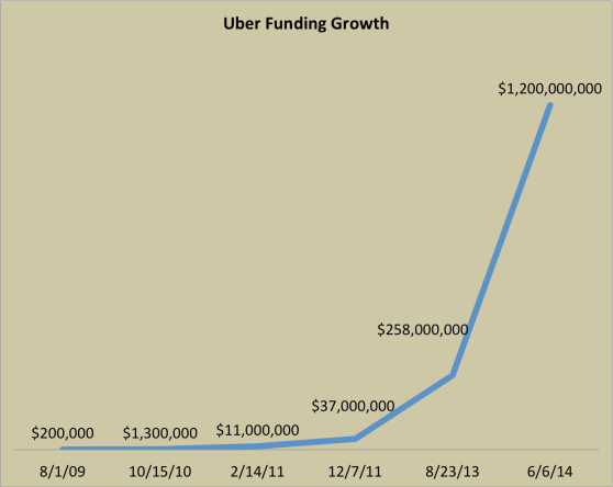 ubergrowth