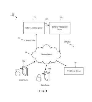 Apple_patent_behavior