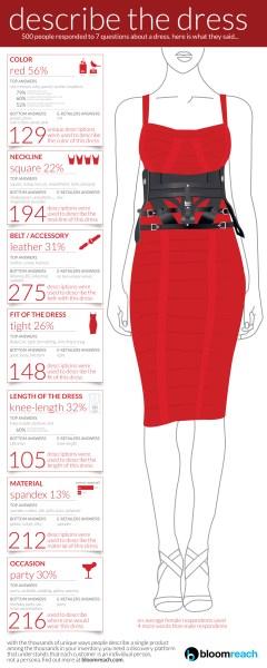 BloomReach-dress-infographic