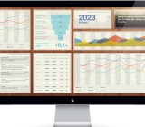 Ducksboard's dashboard software in action.