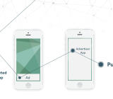 Illustration of in-app retargeting by Remerge.