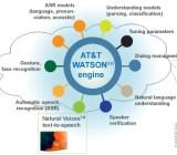 ATT WATSON-graphic-5