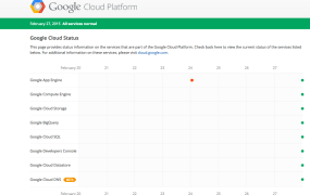 Google Cloud Platform Status Dashboard in action.