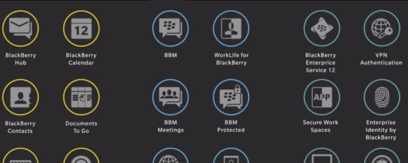 The Blackberry Experience Suite is available for all mobile devices.