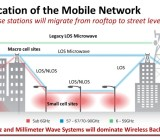 Fastback Networks and Sub10 Systems attack the small cell wireless market.