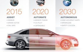 Freescale's march to autonomous cars