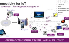 Ensigma chips will bring power efficiency to Internet of Things communications.
