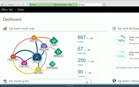 Microsoft Office Delve organizational analytics, as shown by Julia White during Microsoft's Ignite 2015 conference in Chicago on May 4.