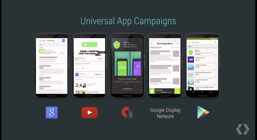 Android Ads