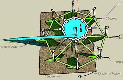 Конструкции ветрогенераторов своими руками