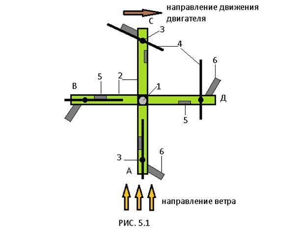 Как построить ветряк своими руками на 6 киловатт