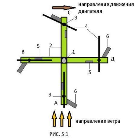 Вертикальных ветрогенераторов своими руками