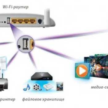 фиолетовый PCL