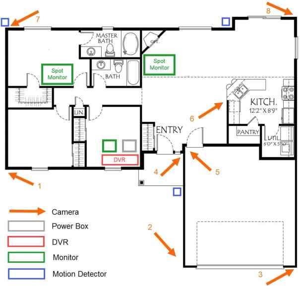 House Wiring Diragram for Security Camera