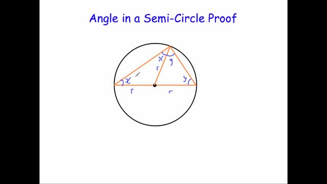 Angle in a Semi-Circle Proof