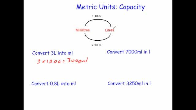 Metric units capacity