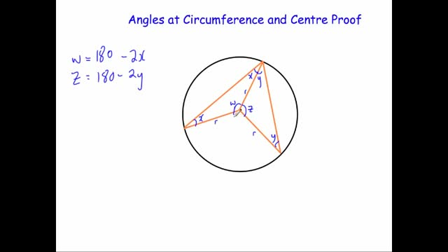 Centre Circumference Proof