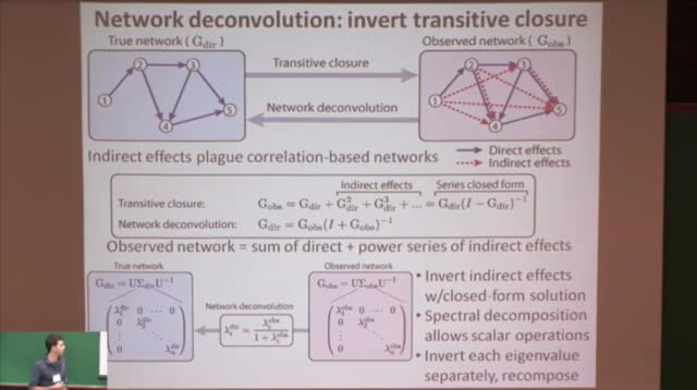 Kellis on network deconvolution