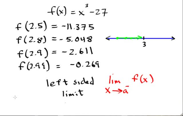 CALC – U2D1.2 – Right and Left Hand Limits