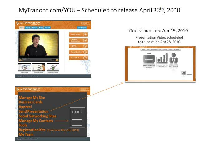 2010-04-22 18.47 Tranont Tools iTools Training