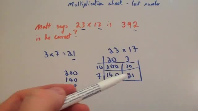 Multiplication end number – Corbettmaths