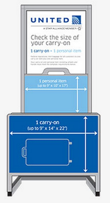 The Truth About Airline Carry-on Sizers and Bag Rules ...