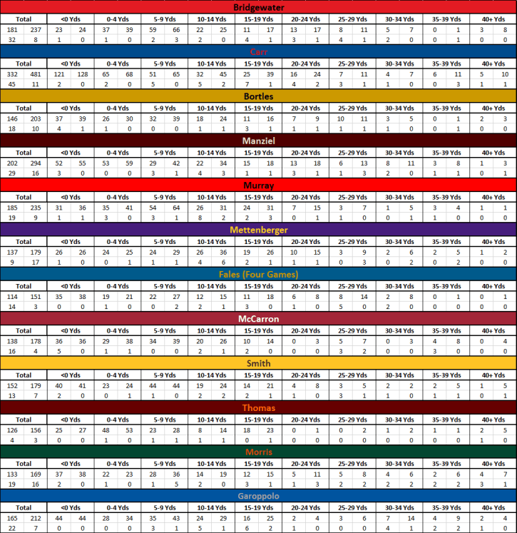 QB Passing Charts - Raw