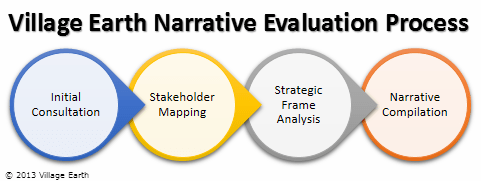 Narrative_Evaluation