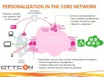 An image depicting what needs to be done in the core network to enable personalization.