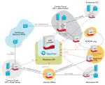 Ciena and partners to flesh out the needs to make Carrier WAN SDN practical.