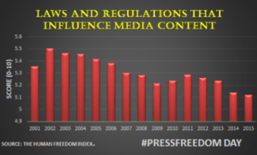 Legal restrictions on press freedom, FI