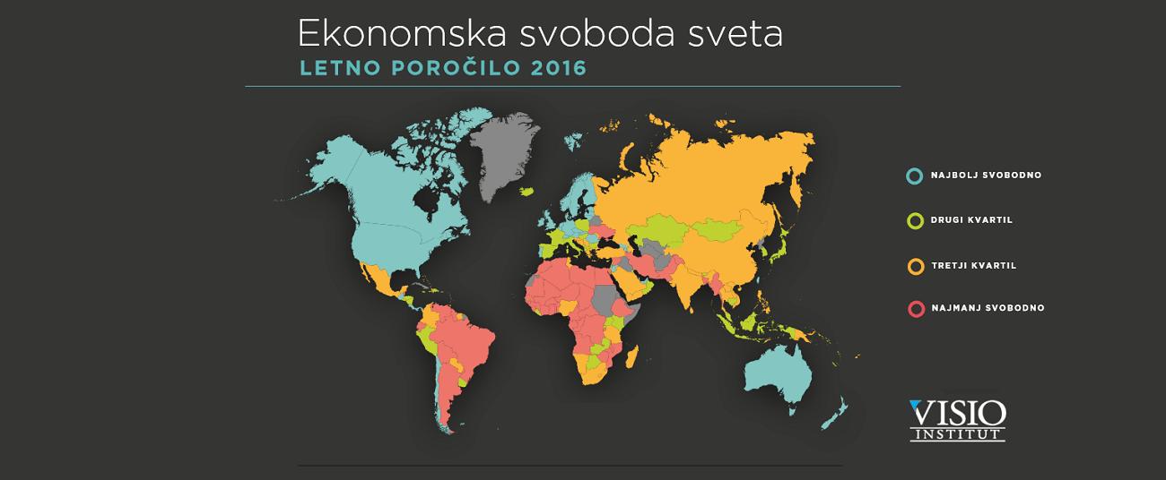 Ekonomska-svoboda-sveta-porocilo-2016