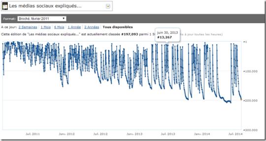 Capture d'écran 2014-08-01 06.39.41