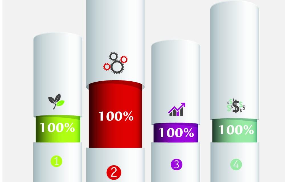 A víztisztító berendendezések 4 fő pillére