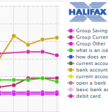 thumbnail1 Halifax Bank   Partial Penalty by Google (Graphs, Charts & Widgets)