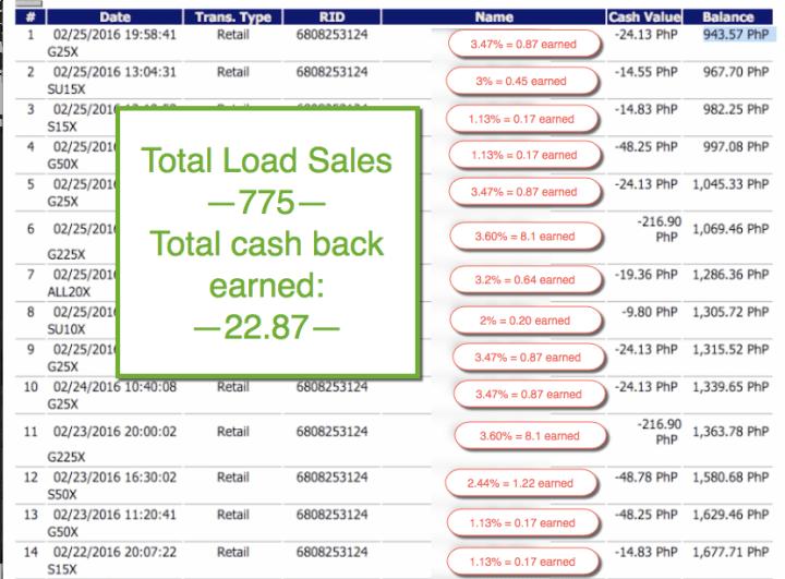 Sales Monitoring Page