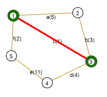 Алгоритм Прима. Демонстрация работы - vscode.ru