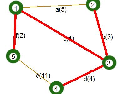 Алгоритм Прима на C#