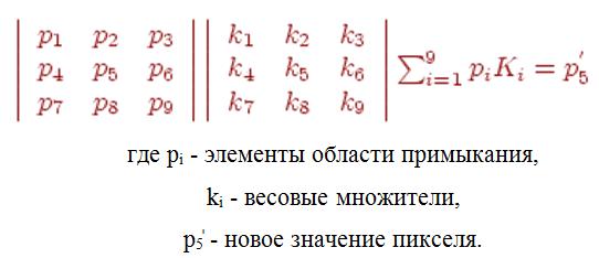 Операция свертки – линейная комбинация значений элементов изображения - vscode.ru